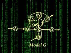 59-ModG-matrix